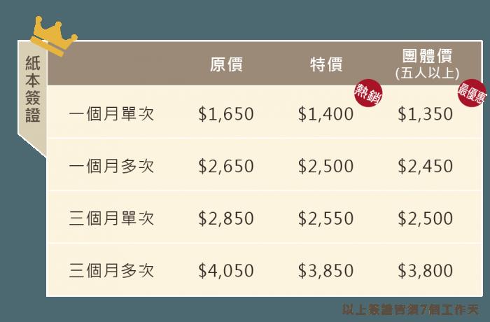 越南簽證費用2020